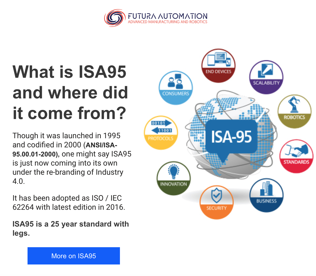 Futura Automation Newsletter 2019 ISA95