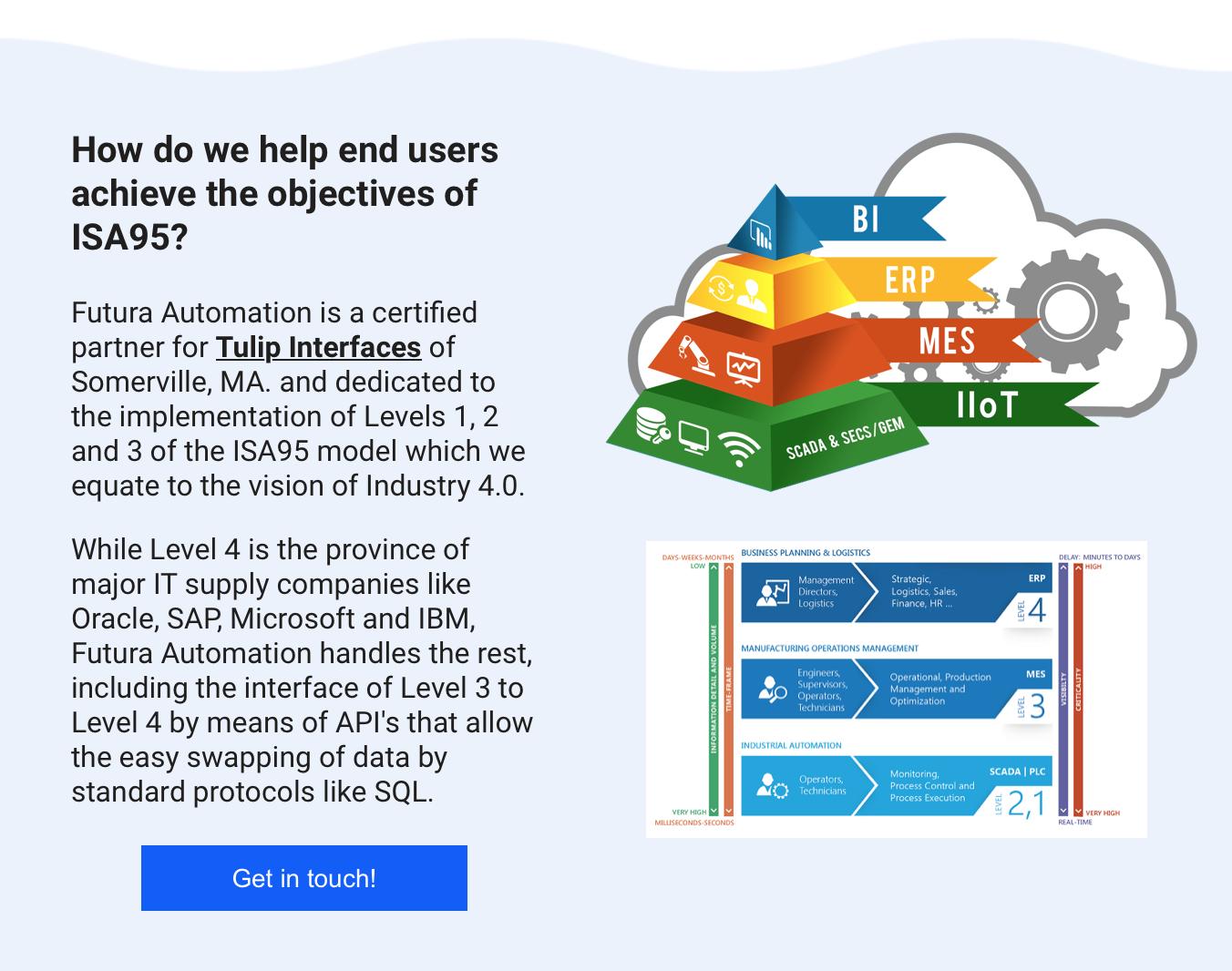 Futura Automation Industry 4.0